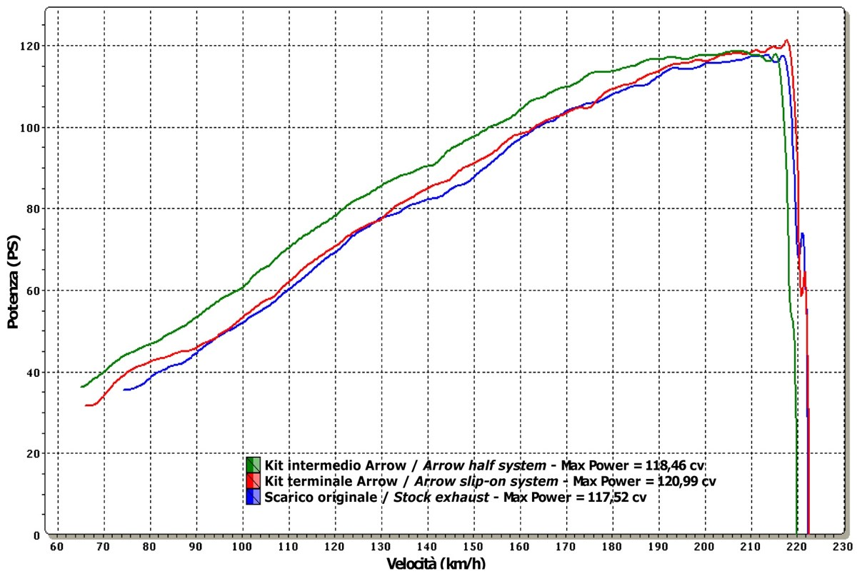 Passage au banc de mon cb1000r black mat et futur modif - Page 4 3069_GRH%20Honda%20CB%201000%20R%2008