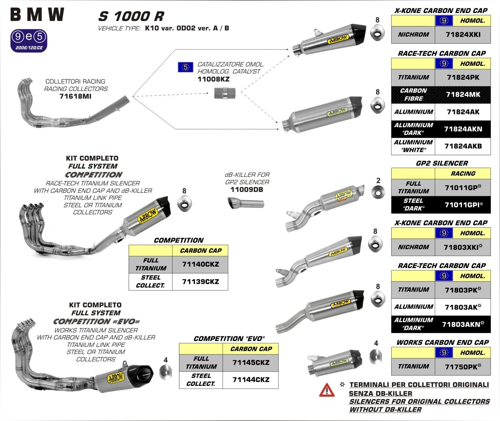 Terminale Race-Tech aluminium